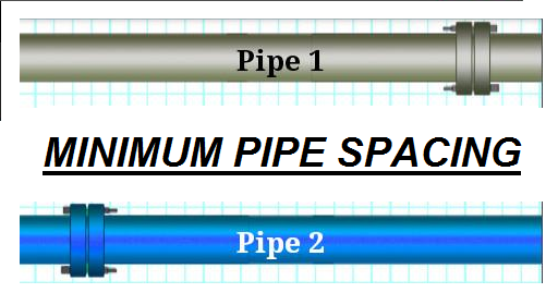 Minimum Pipe Spacing in Pipe Rack - The Process Piping