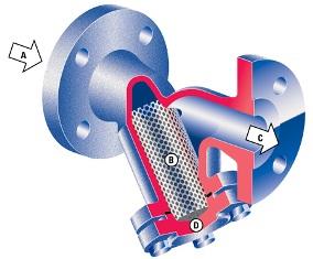 "Brass Y Type Strainer Filter Ball Valve 3/4"" BSP Equal ... |Petroleum Pipeline Strainer"